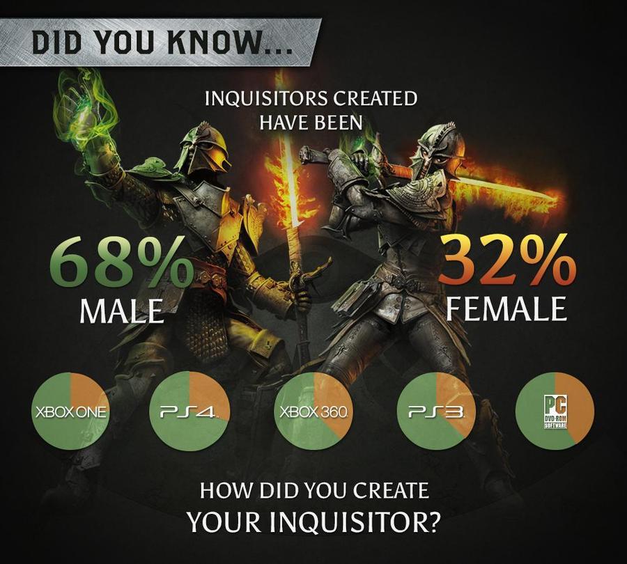 dragon-age-inquisition-1421405360621516