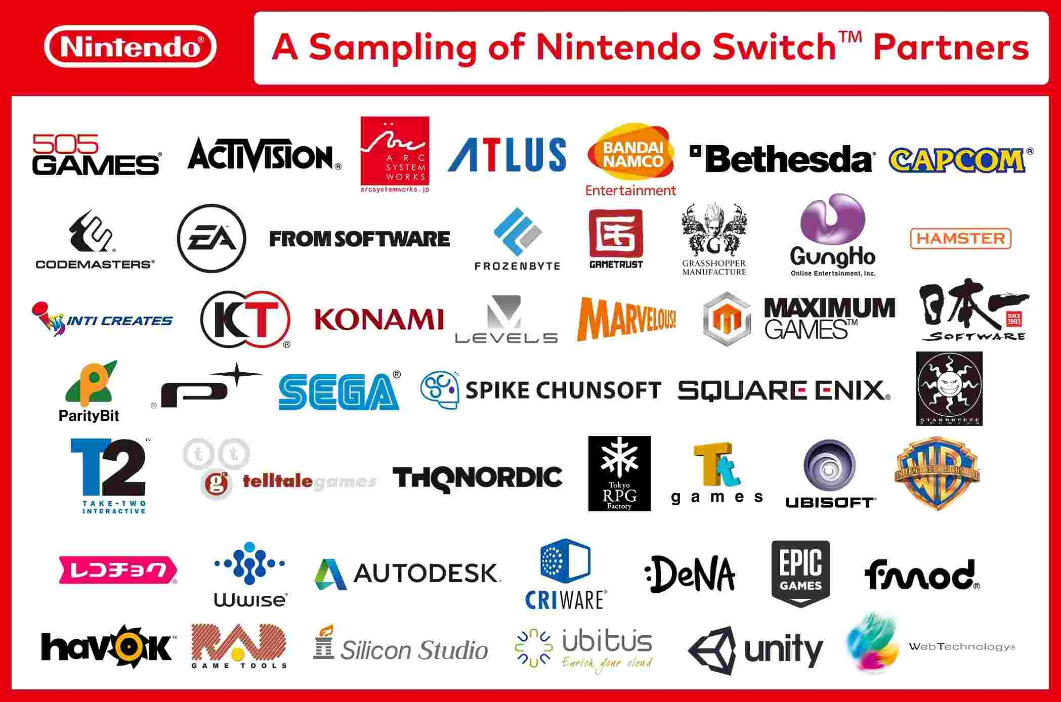 Nintendo Switch (Nintendo NX) Partners