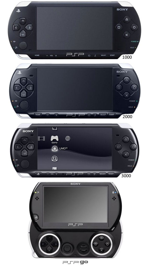 The Evolution Of The PSP